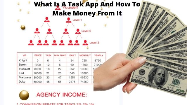 What Is A Task App And How To Make Money From It